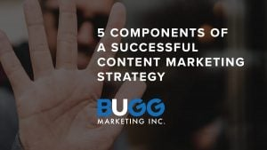 5 Components of a Successful Content Marketing Strategy